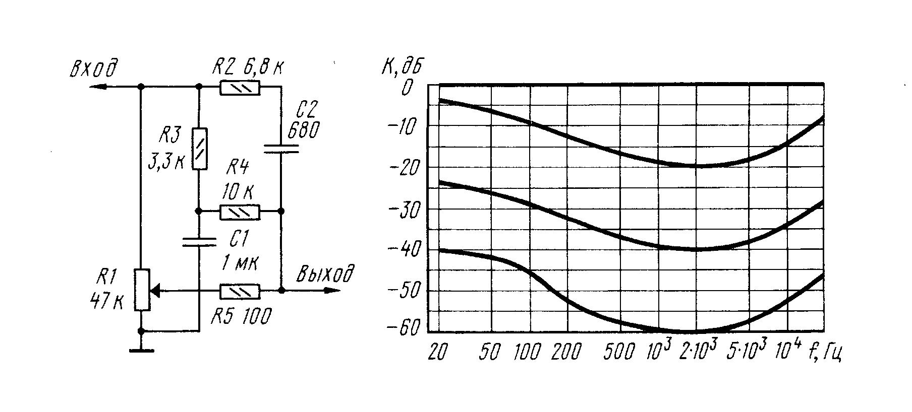 Тонкомпенсированный регулятор громкости
