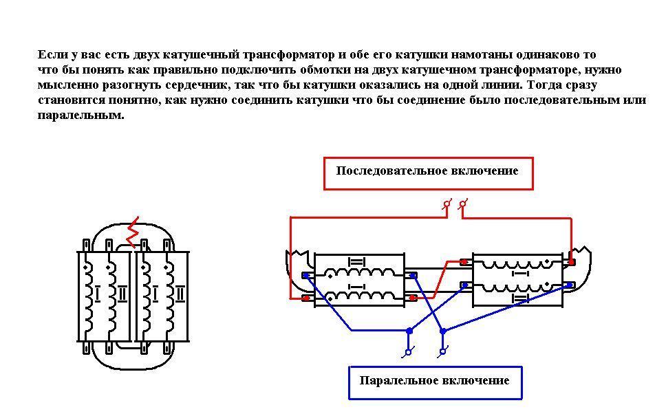 Как рассчитать и намотать импульсный трансформатор?