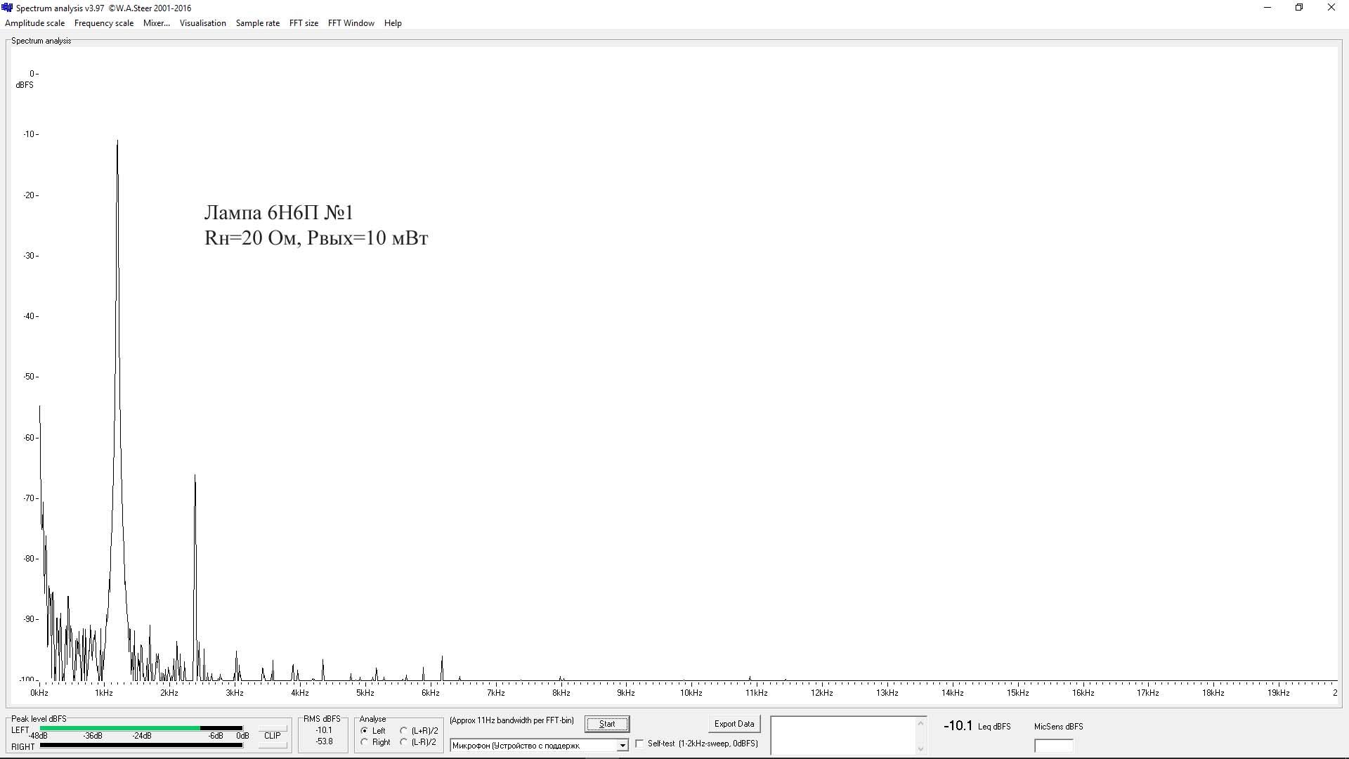 Спектр макета на 6Н6П №1_Rн=20 Ом, Рвых=10 мВт