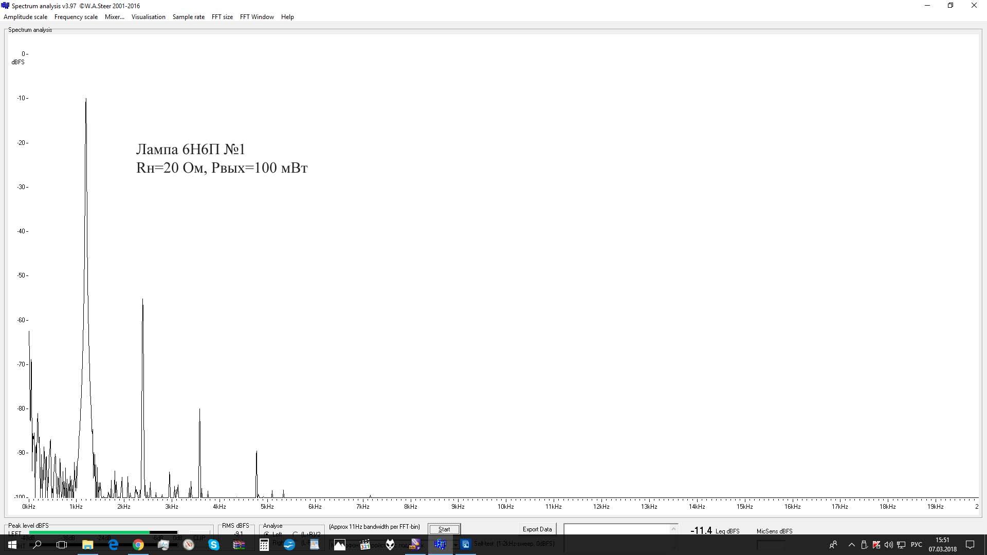 Спектр макета на 6Н6П №1_Rн=20 Ом, Рвых=100 мВт